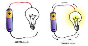 Electric Circuit Simple Concept